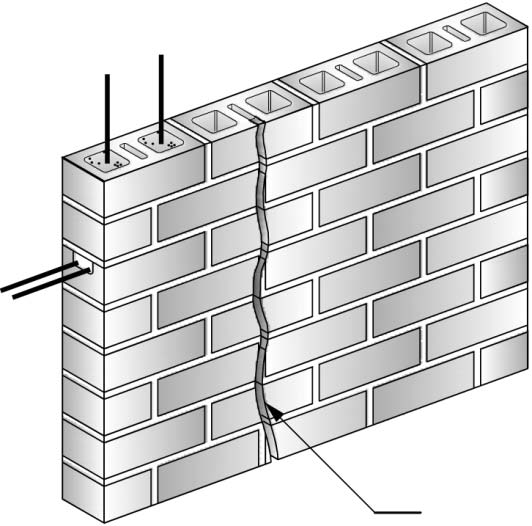 Brick Wall Design Manual : The challenges of assessing structural brick veneer panels