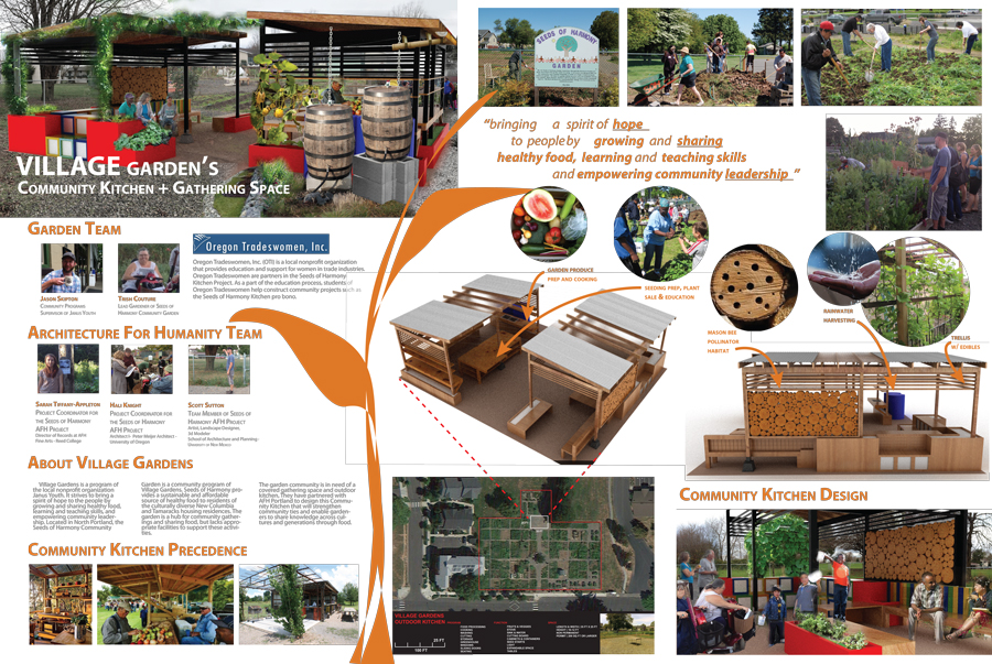 Janus Youth's Village Garden pavilion – Designed and built by AFH PDX Chapter in collaboration with Oregon Tradeswomen