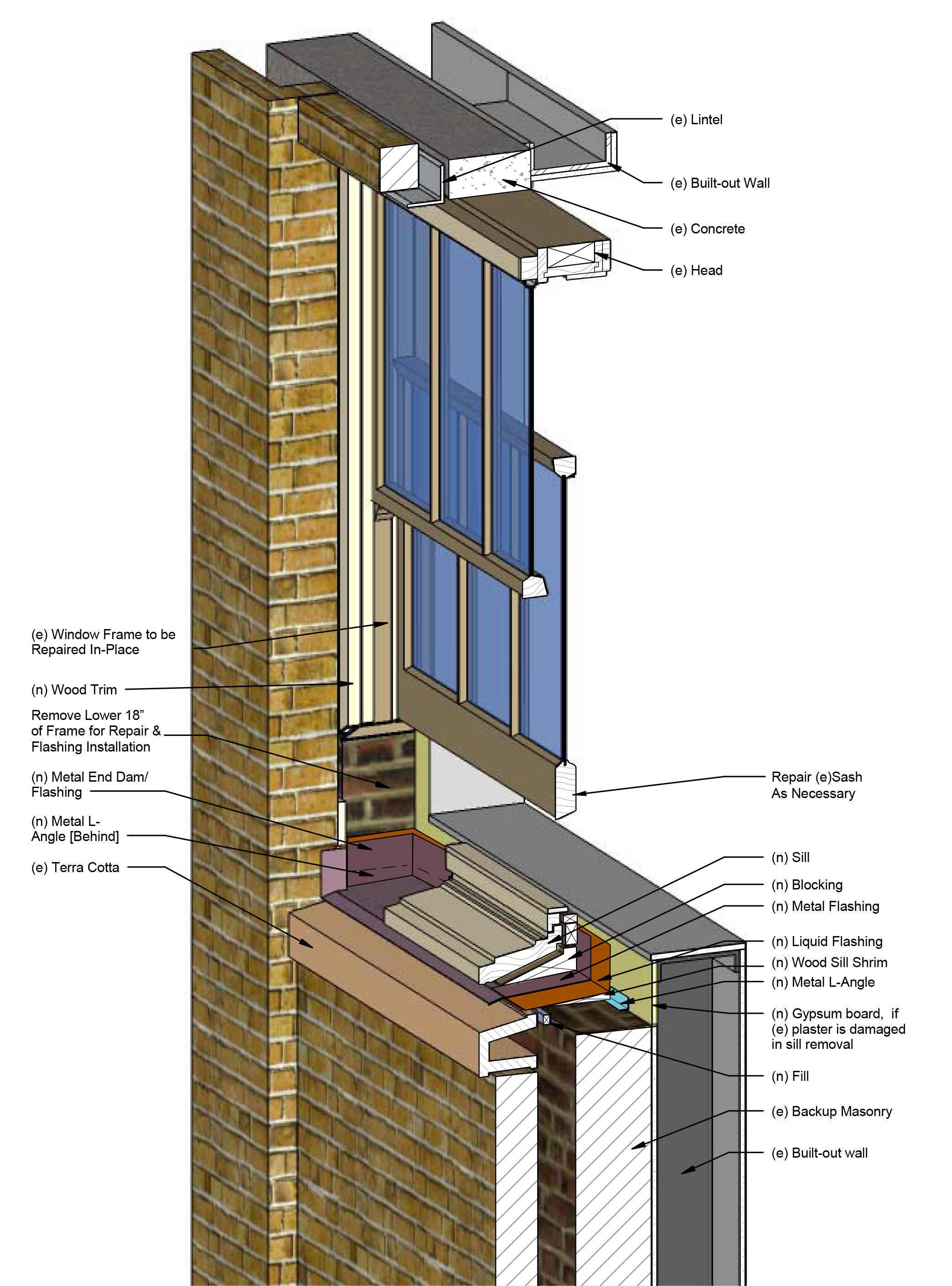 How To Replace Windows In A Brick House Mycoffeepot Org