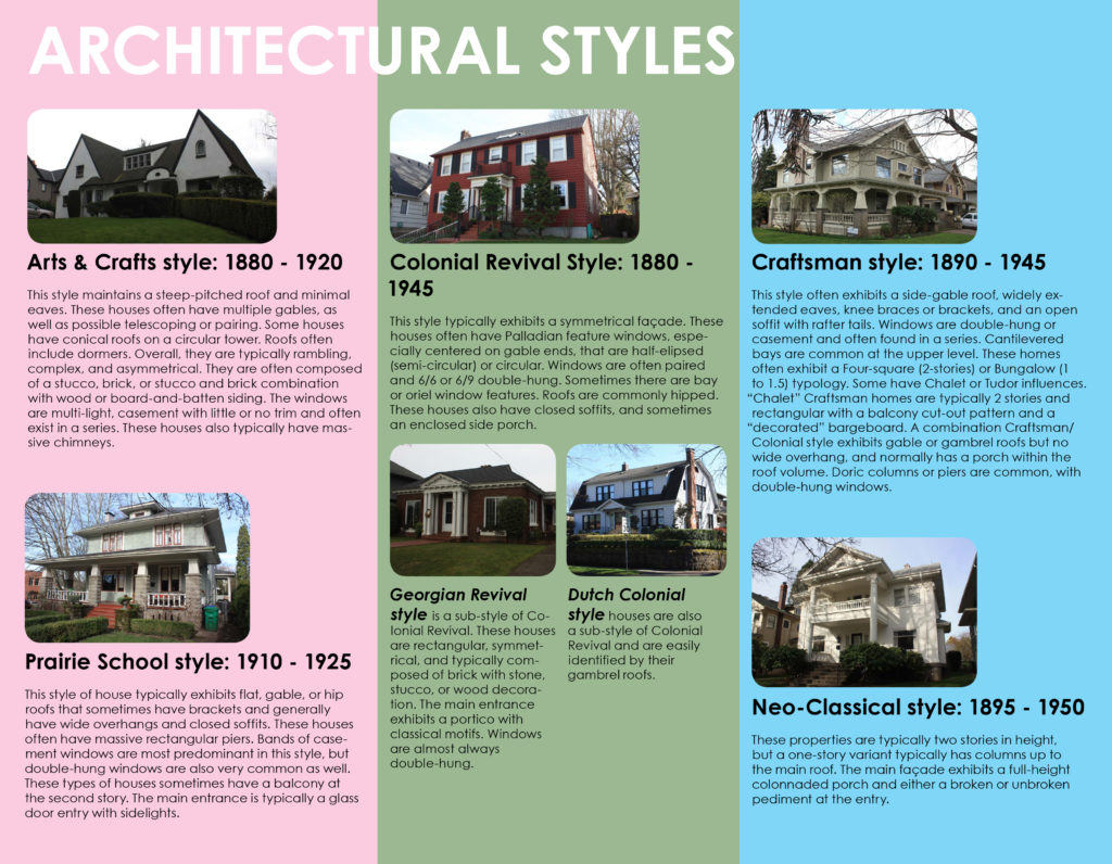 Dutch Colonial Peter Meijer Architect Pc
